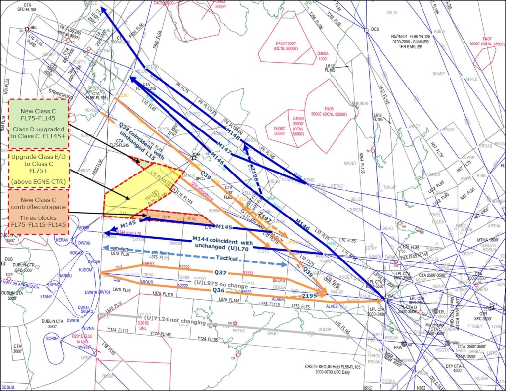 Proposed RNAV1 routes & Controlled Airspace